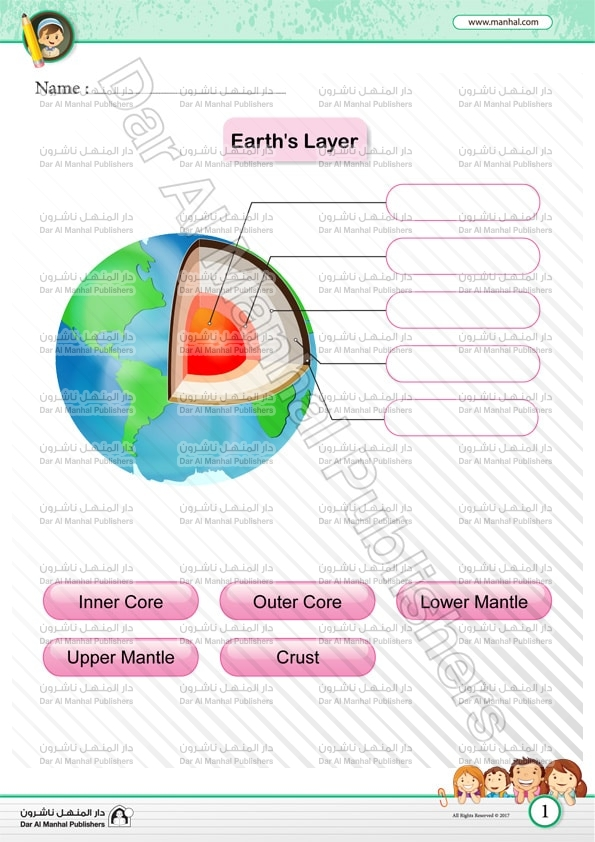 layers of the earth diagram to label – vmglobal co moreover Earth's Layers   Science WorkSheets likewise Structure Of The Earth Worksheet   Yooob org moreover Layers of the Earth Vocabulary Worksheet for 3rd   4th Grade besides Layers of the Earth Freebie   TpT FREE LESSONS   Earth science likewise  likewise Earth Science Packet On The Layers Of The osphere Now Updated furthermore Layers of the Earth Worksheet Advanced besides Layers of the Earth Worksheet  2 together with Structure of the Earth worksheet by jkmoss   Teaching Resources also earth worksheets besides  likewise Layers Of The Earth Worksheet   Lobo Black in addition earth worksheets further Layers of the Earth Middle Science Worksheet by Miss S Says likewise earth structure worksheet key. on layers of the earth worksheet