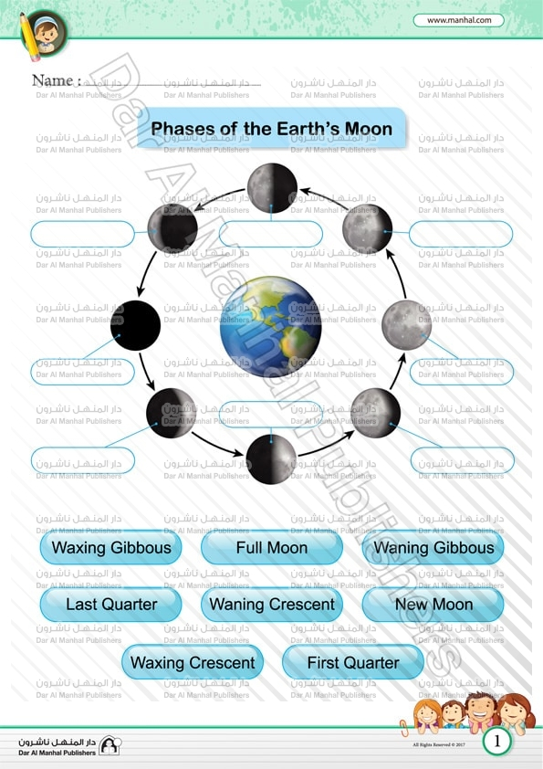 Moon's Phases | Science WorkSheets