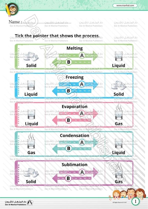Matter Changes Science Worksheets
