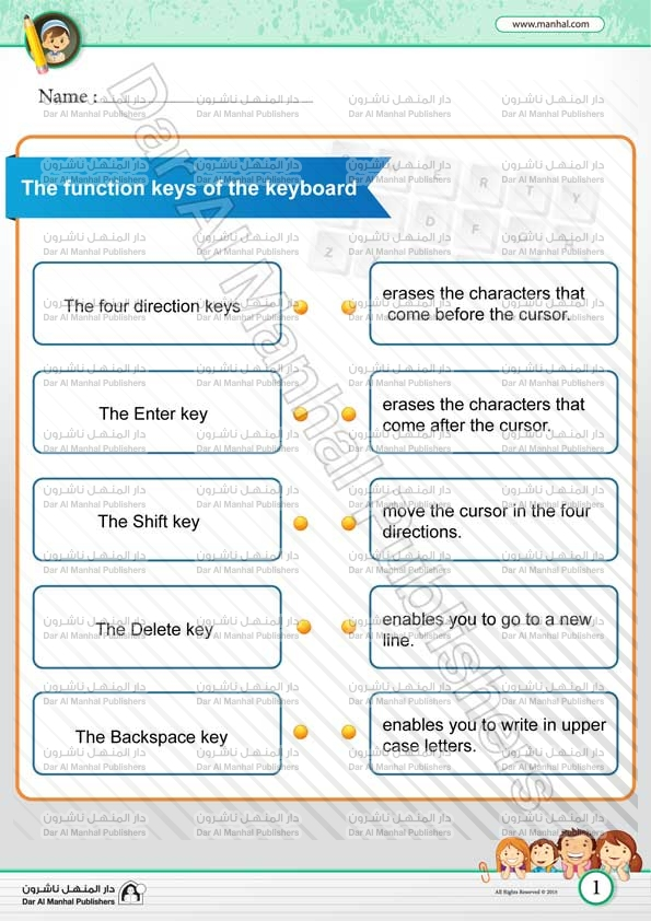 The Function Keys Of The Keyboard Computer Worksheets